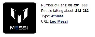Messi en Facebook