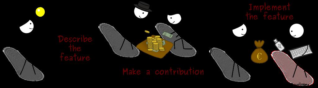 Crowfunding_scheme