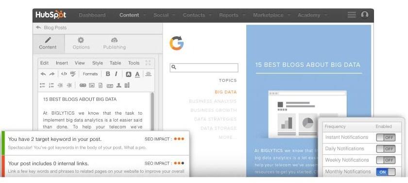 Hubspot blogging