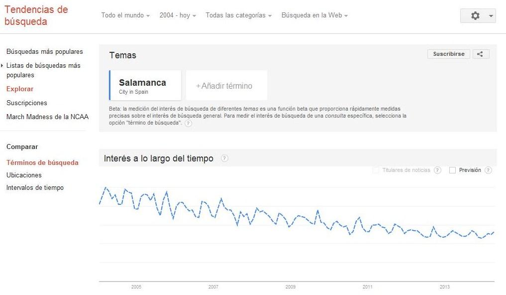 Google Trends búsqueda por temas