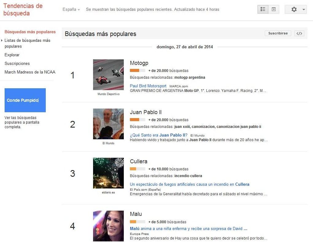 Google Trends  búsquedas más populares