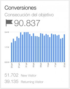 app-analytics-conversiones