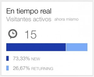 app analytics tiempo real