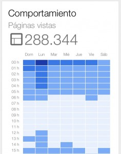app-google-analytics-iphone