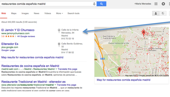 SEO local-inbound marketing